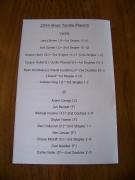 2015 Tennis Banquet Program Third Page